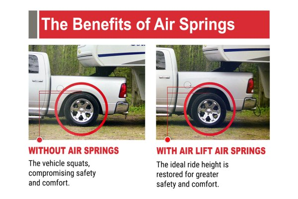 Air Lift® - Air Springs Benefits