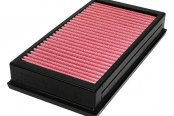 AIRAID® - SynthaMax Panel Air Filter