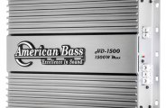 American Bass® - HD Series Class D Amplifiers