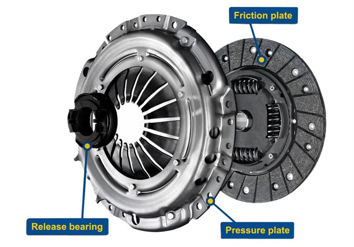 clutch kit 0 - How Much Does It Cost To Get Your Clutch Replaced
