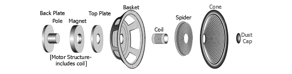 Speacer Components