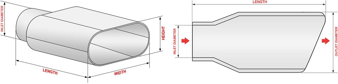 Important Exhaust Tip Dimensions To Consider
