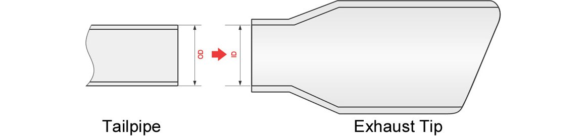 Inlet Diameter Of Exhaust Tip