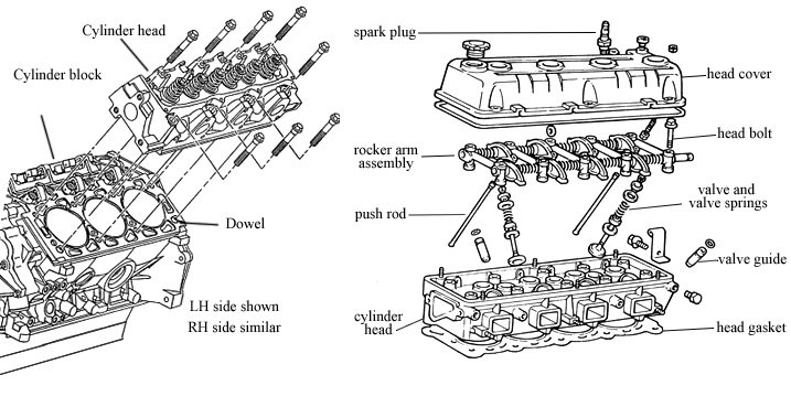 Cylinder Head Installation / Exploded Diagram