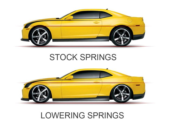 Stock vs Lowering Springs