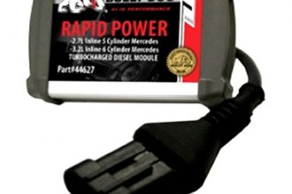 Bully Dog® - Rapid Power Module