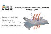Covercraft® - NOAH™ Custom Car Cover Layers