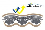 Covercraft® - Ultra'tect™ Material Structure