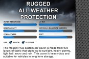 Coverking® - Mosom Plus™ Car Covers Protection