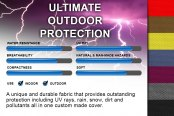 Coverking® - Stormproof™ Car Covers Protection