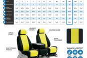 Image may not reflect your exact vehicle! Coverking® - CR-Grade Neoprene Custom Seat Covers Features