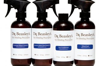 Dr. Beasley's® - Complete Wheel & Tire Detailing Prescription