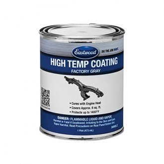 Eastwood® - Factory Gray Hi-Temp Coating Kit Quart