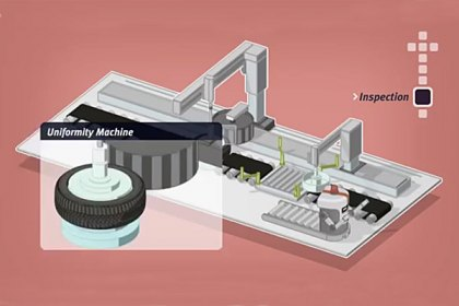 HANKOOK® Tire Manufacturing Process