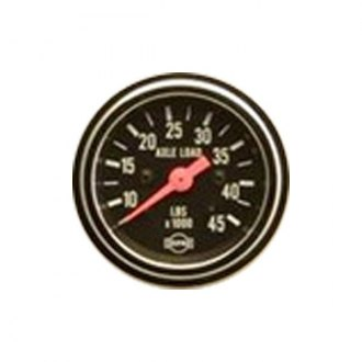 ISSPRO® - Classic Series Axle Load Gauges