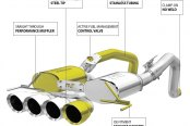 MagnaFlow® - Exhaust System Features