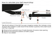 Ball Mount Informations
