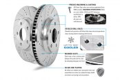 Power Stop® - Evolution Rotors Features