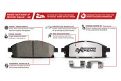 PowerStop® - Z36 Truck and Tow Ceramic Brake Pads Features