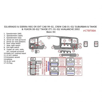 Remin® - Basic Kit