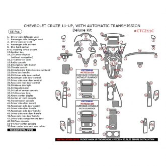 Lincoln Mkx Wiring Diagram: 2000 Lincoln Ls Dash Diagram At Nayabfun.com