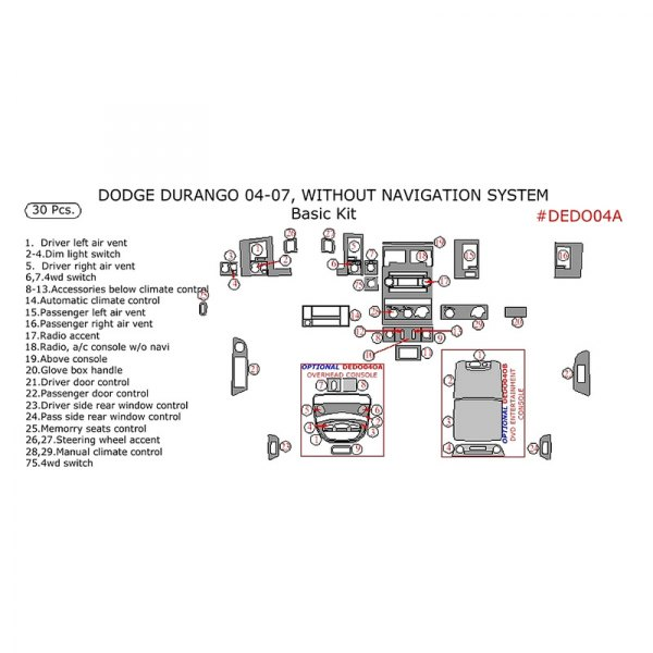 Remin® - Basic Dash Kit (30 Pcs)
