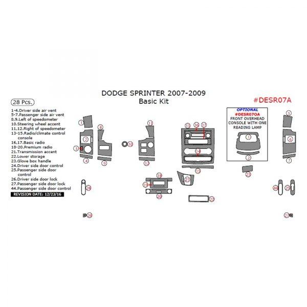 Remin® - Basic Dash Kit (28 Pcs)