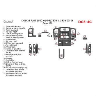 Remin® - Basic Dash Kit