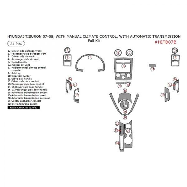 Remin® - Full Dash Kit (24 Pcs)