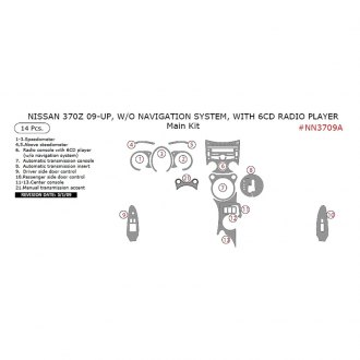 Remin® - Main Dash Kit