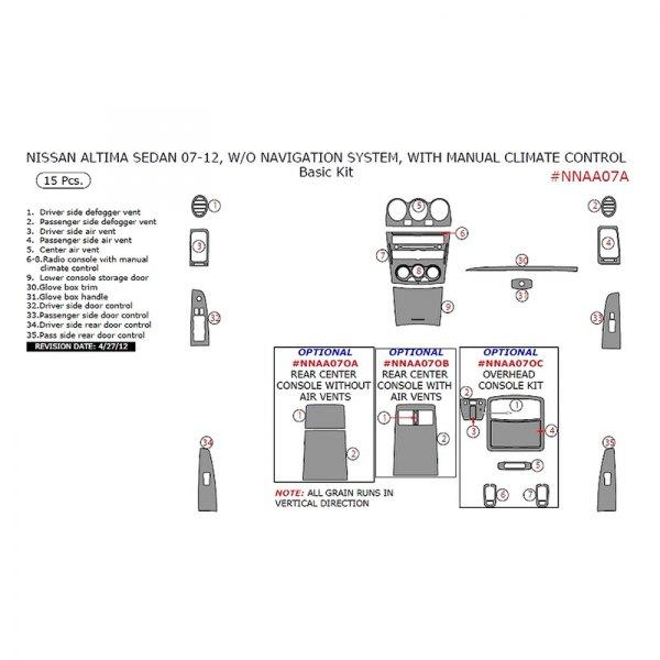 Remin® - Basic Dash Kit (15 Pcs)