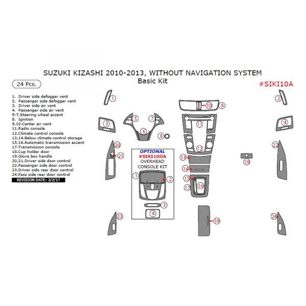 Remin® - Basic Dash Kit (24 Pcs)