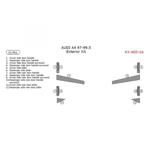 Remin® - Exterior Kit (12 Pcs)