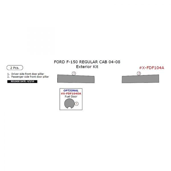Remin® - Exterior Kit (2 Pcs)