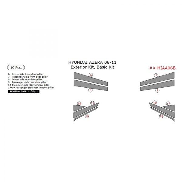 Remin® - Exterior Kit Basic Dash Kit (10 Pcs)