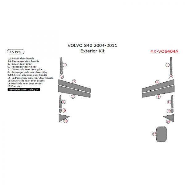 Remin® - Exterior Kit (15 Pcs)