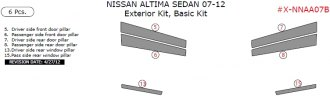 Remin® - Exterior Kit, Basic Kit (6 pcs)