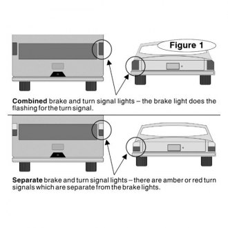 Roadmaster® - Magnetic Base Towing Lights