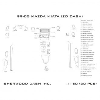 Sherwood® - 2D Large Dash Kit