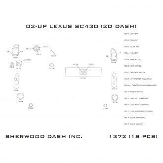Sherwood® - Factory Match Interior Dash Kit