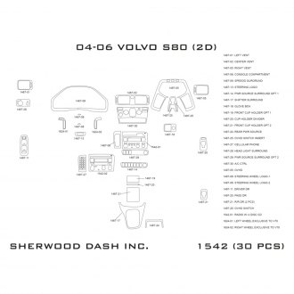 Sherwood® - 2D Factory Match Standard Dash Kit