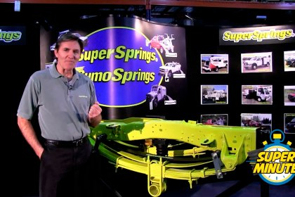 SuperSprings® Fit It and Forget It (Full HD)