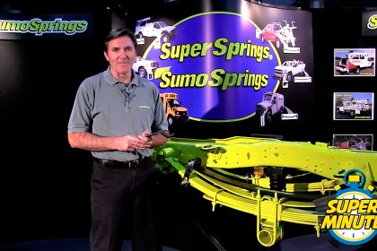 SuperSprings® Mounting Kit Options (Full HD)