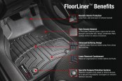 WeatherTech® - Floor Liners Digital Fit Benefits